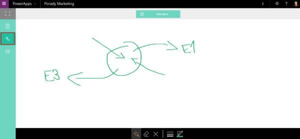 Zaznamenávání důležitých informací kreslením